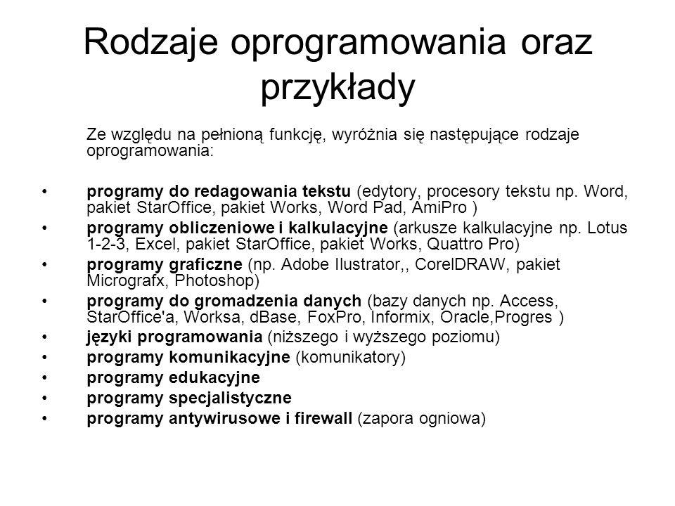 Rodzaje oprogramowania oraz przykłady Ze względu na pełnioną funkcję, wyróżnia się następujące rodzaje oprogramowania: programy do redagowania tekstu