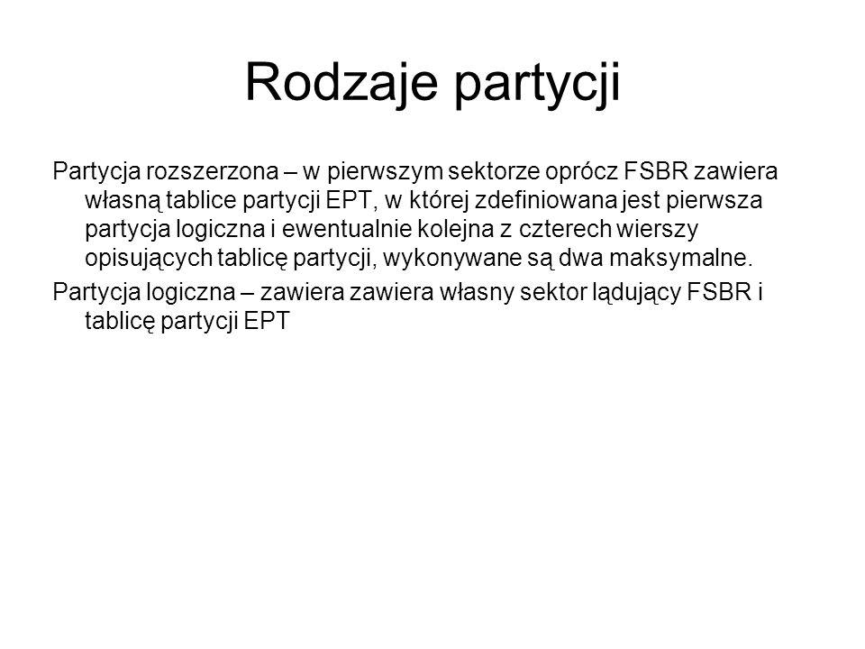 Rodzaje partycji Partycja rozszerzona – w pierwszym sektorze oprócz FSBR zawiera własną tablice partycji EPT, w której zdefiniowana jest pierwsza part