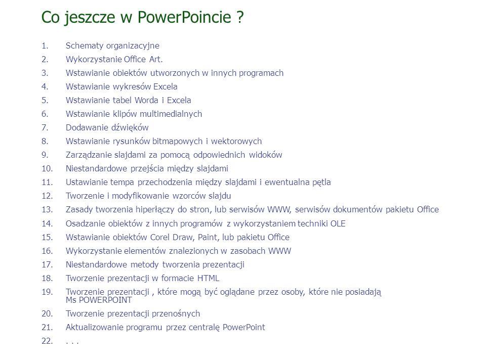Co jeszcze w PowerPoincie ? 1.Schematy organizacyjne 2.Wykorzystanie Office Art. 3.Wstawianie obiektów utworzonych w innych programach 4.Wstawianie wy