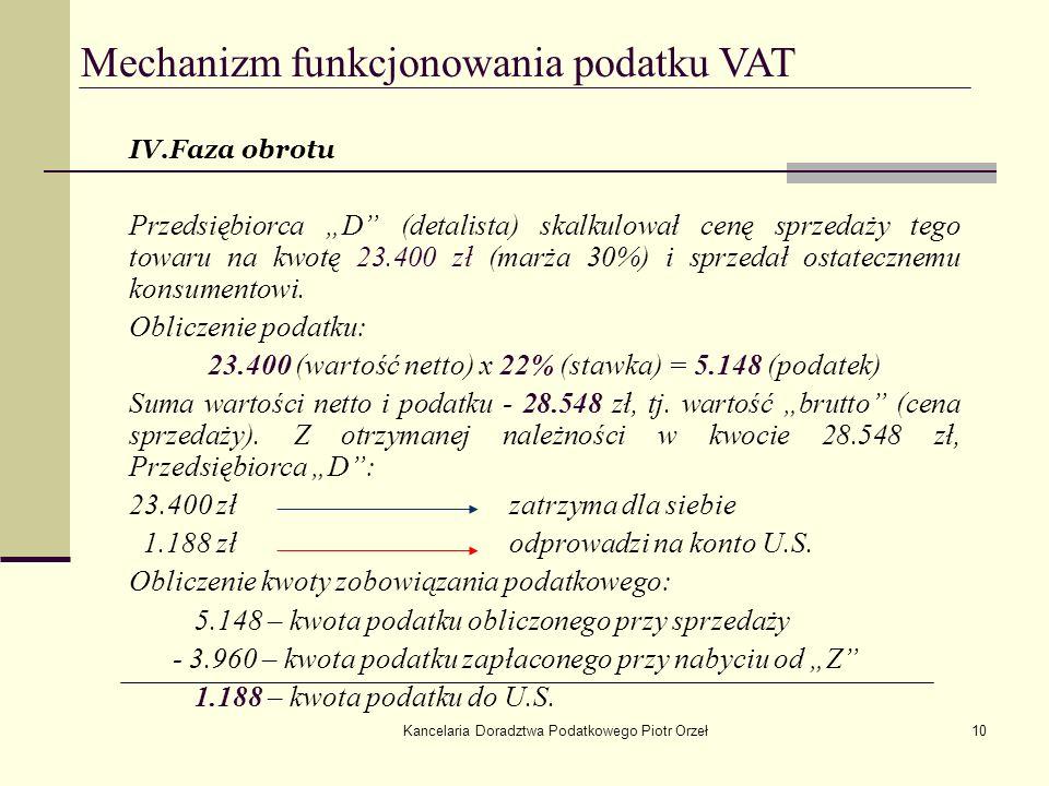 Kancelaria Doradztwa Podatkowego Piotr Orzeł10 Mechanizm funkcjonowania podatku VAT IV.Faza obrotu Przedsiębiorca D (detalista) skalkulował cenę sprze