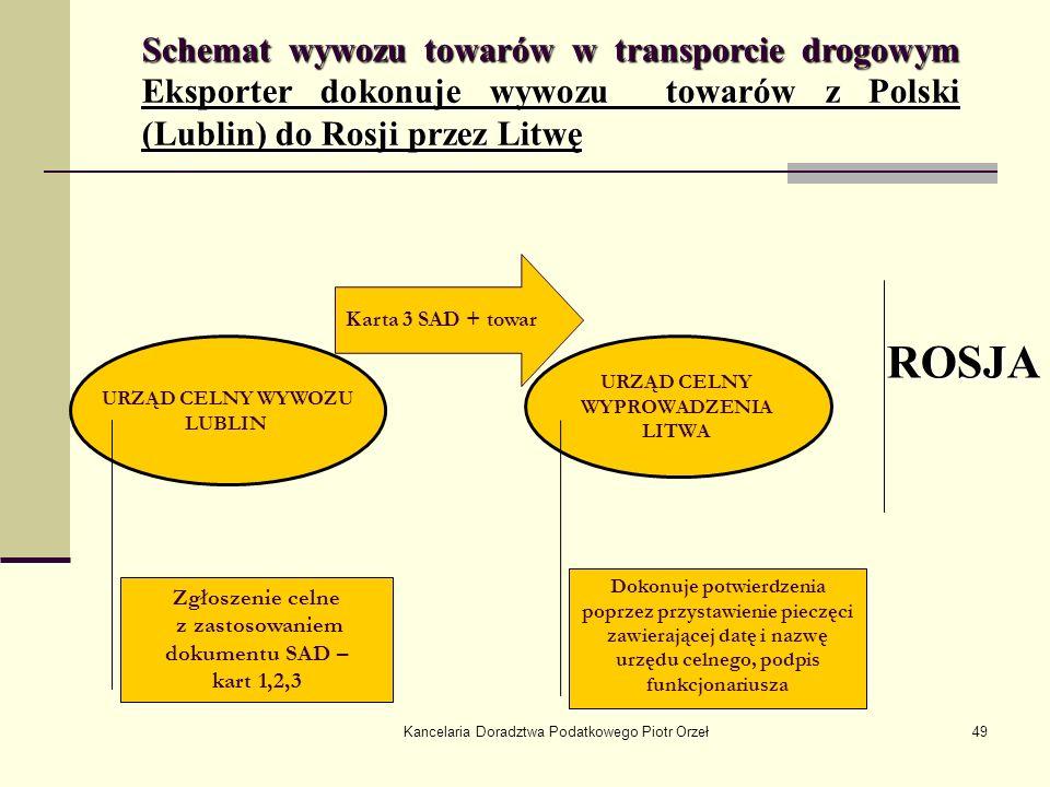 Kancelaria Doradztwa Podatkowego Piotr Orzeł49 Schemat wywozu towarów w transporcie drogowym Eksporter dokonuje wywozu towarów z Polski (Lublin) do Ro