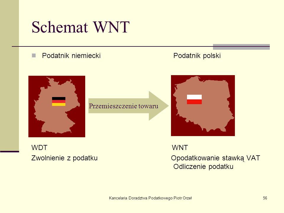 Kancelaria Doradztwa Podatkowego Piotr Orzeł56 Schemat WNT Podatnik niemieckiPodatnik polski WDT WNT Zwolnienie z podatku Opodatkowanie stawką VAT Odl
