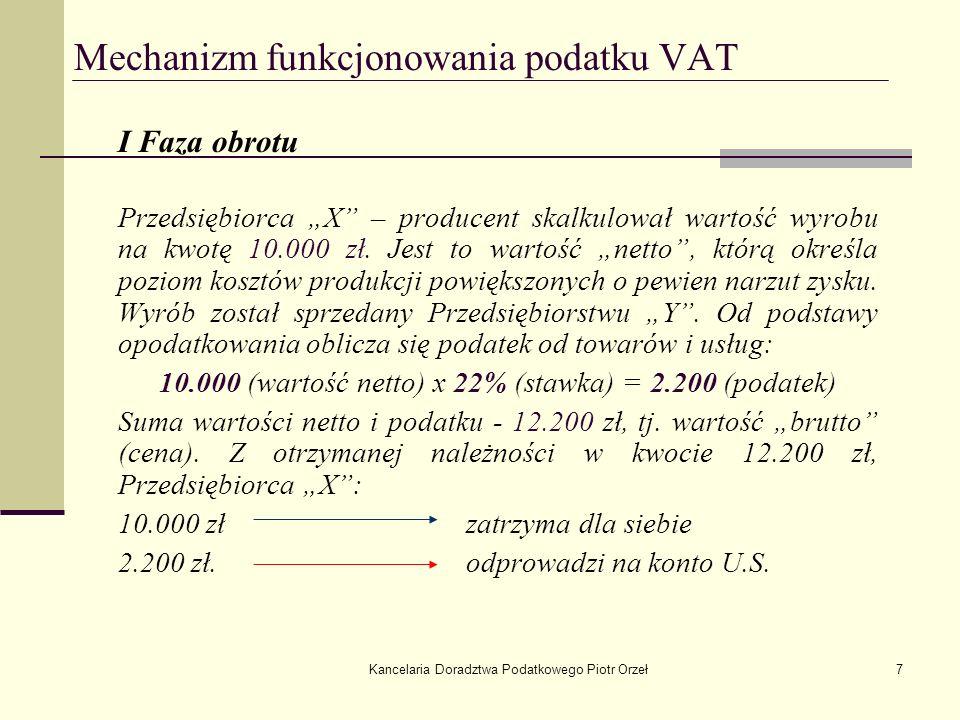 Kancelaria Doradztwa Podatkowego Piotr Orzeł8 Mechanizm funkcjonowania podatku VAT II.Faza obrotu Przedsiębiorca Y skalkulował cenę sprzedaży tego towaru na kwotę 15.000 zł (marża 50%) i sprzedał go Firmie Z.