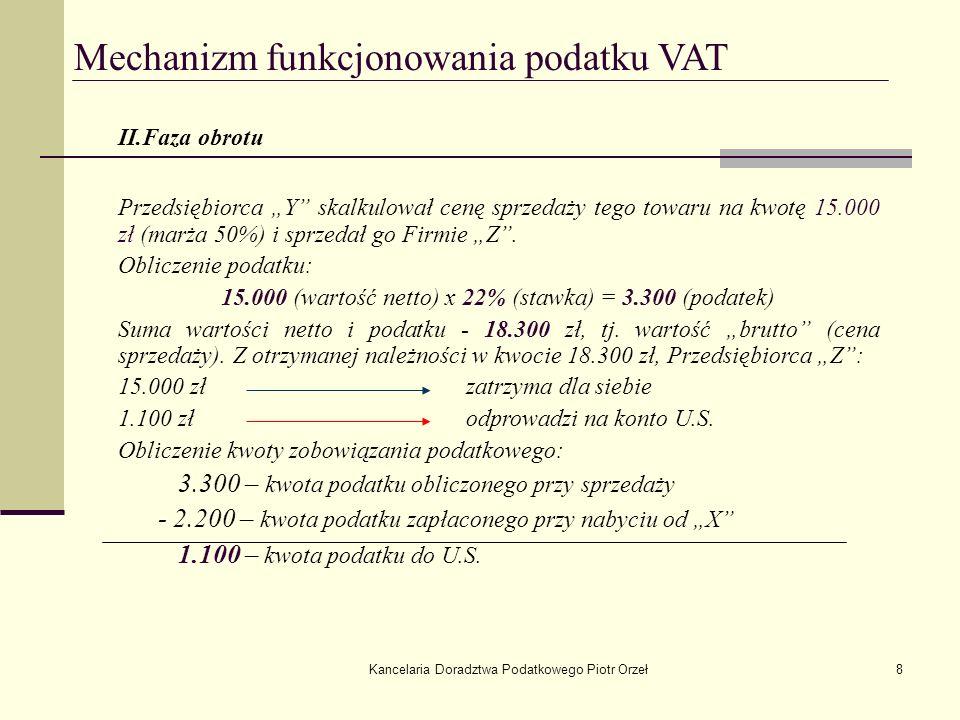 Kancelaria Doradztwa Podatkowego Piotr Orzeł9 Mechanizm funkcjonowania podatku VAT III.Faza obrotu Przedsiębiorca Z skalkulował cenę sprzedaży tego towaru na kwotę 18.000 zł (marża 20%) i sprzedał go Firmie D.