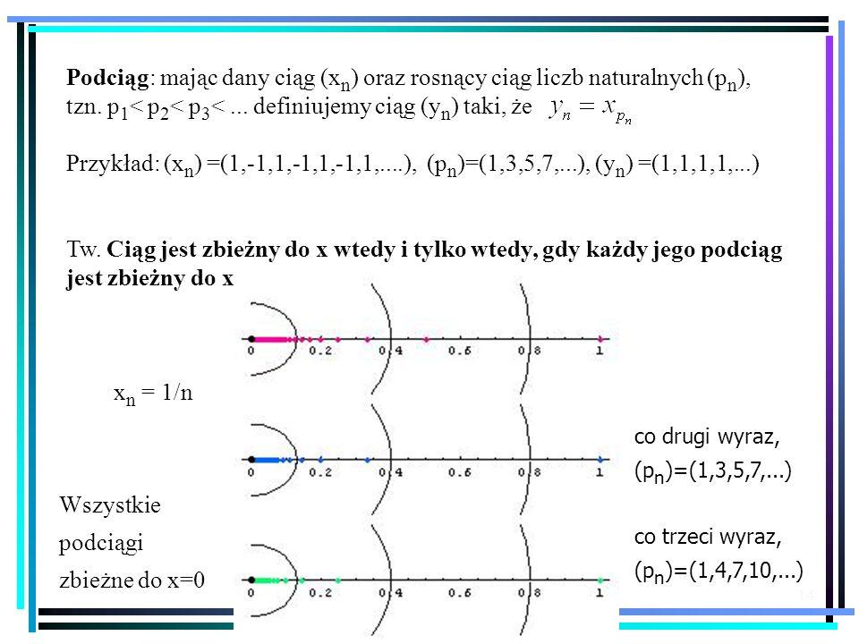14 Podciąg: mając dany ciąg (x n ) oraz rosnący ciąg liczb naturalnych (p n ), tzn. p 1 < p 2 < p 3 <... definiujemy ciąg (y n ) taki, że Przykład: (x