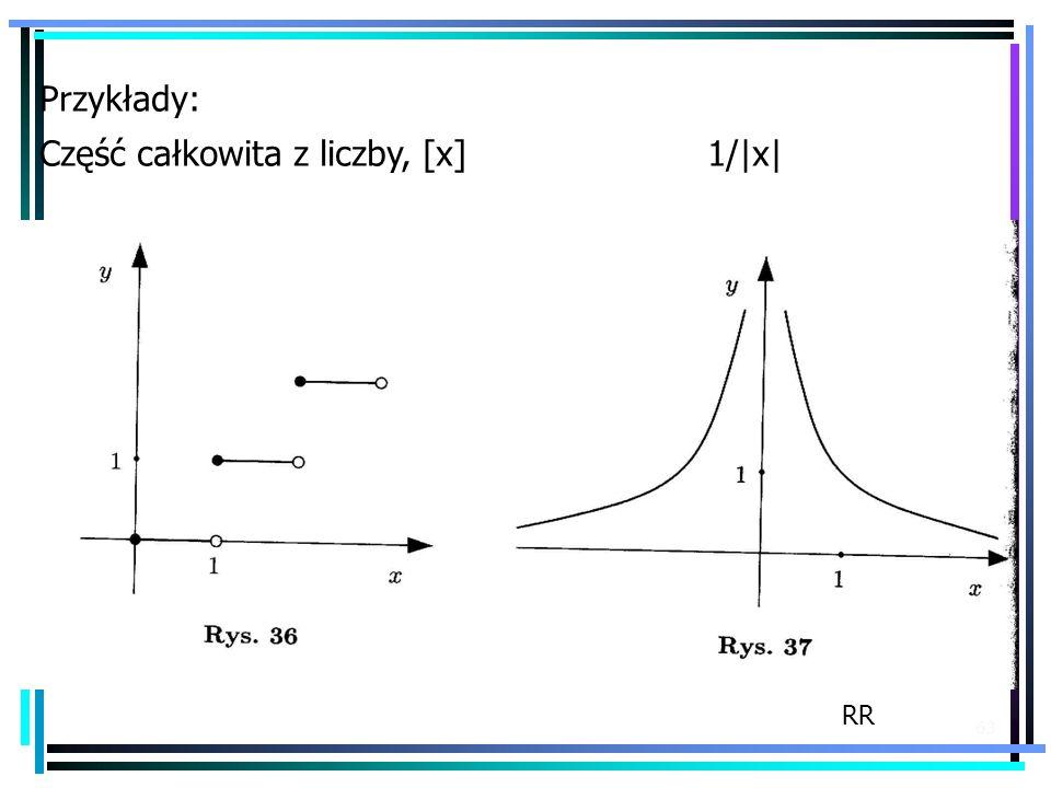 63 Przykłady: Część całkowita z liczby, [x] 1/|x| RR