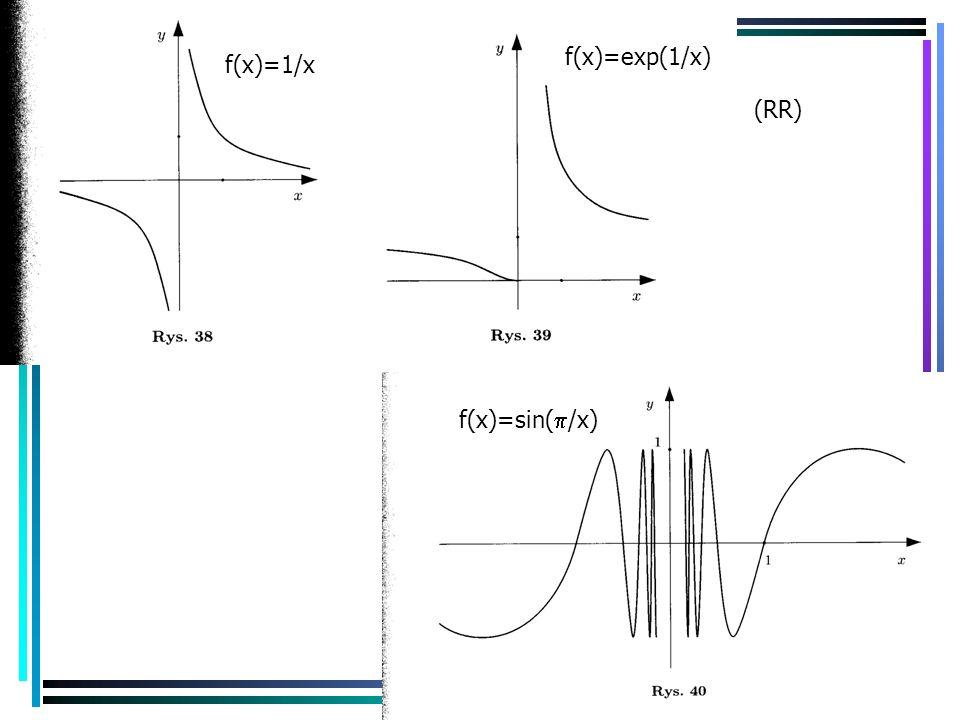 64 (RR) f(x)=exp(1/x) f(x)=sin( /x) f(x)=1/x