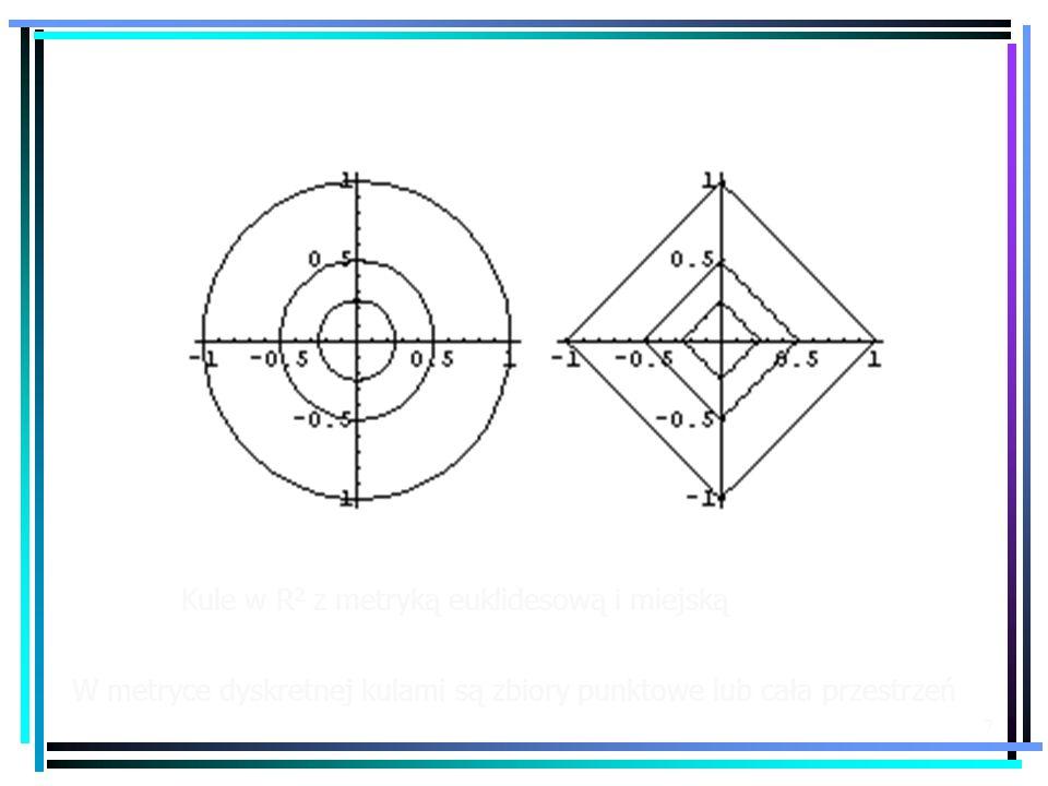 7 Kule w R 2 z metryką euklidesową i miejską W metryce dyskretnej kulami są zbiory punktowe lub cała przestrzeń