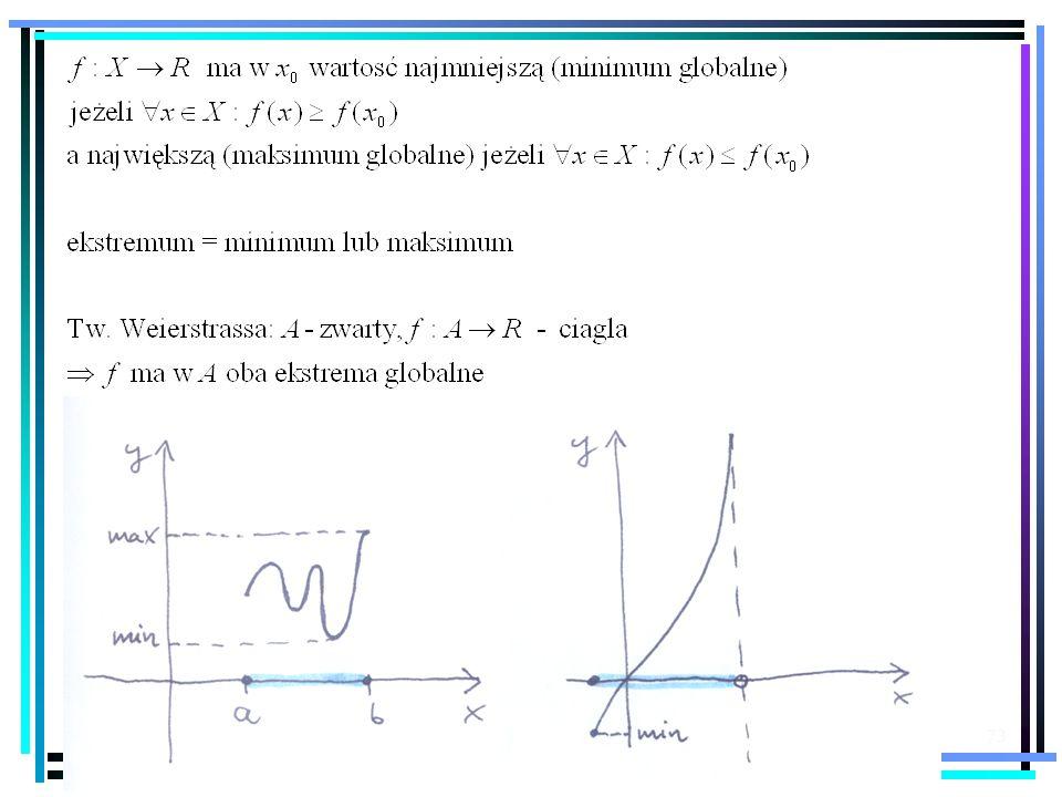 73 Przykład i kontrprzykład - tangens