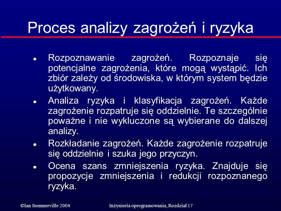 ©Ian Sommerville 2004Inżynieria oprogramowania, Rozdział 17 l Rozpoznawanie zagrożeń. Rozpoznaje się potencjalne zagrożenia, które mogą wystąpić. Ich