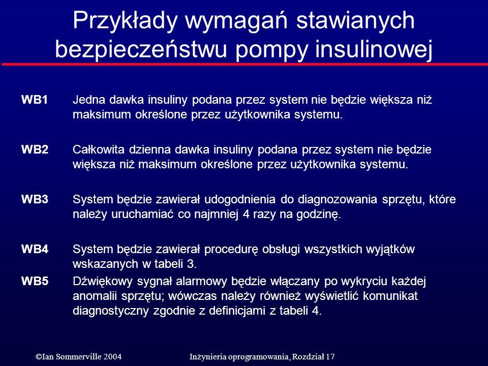 ©Ian Sommerville 2004Inżynieria oprogramowania, Rozdział 17 Przykłady wymagań stawianych bezpieczeństwu pompy insulinowej WB1Jedna dawka insuliny poda