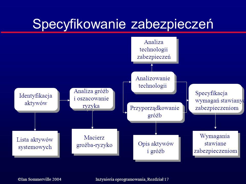 ©Ian Sommerville 2004Inżynieria oprogramowania, Rozdział 17 Specyfikowanie zabezpieczeń Macierz groźba-ryzyko Macierz groźba-ryzyko Lista aktywów syst