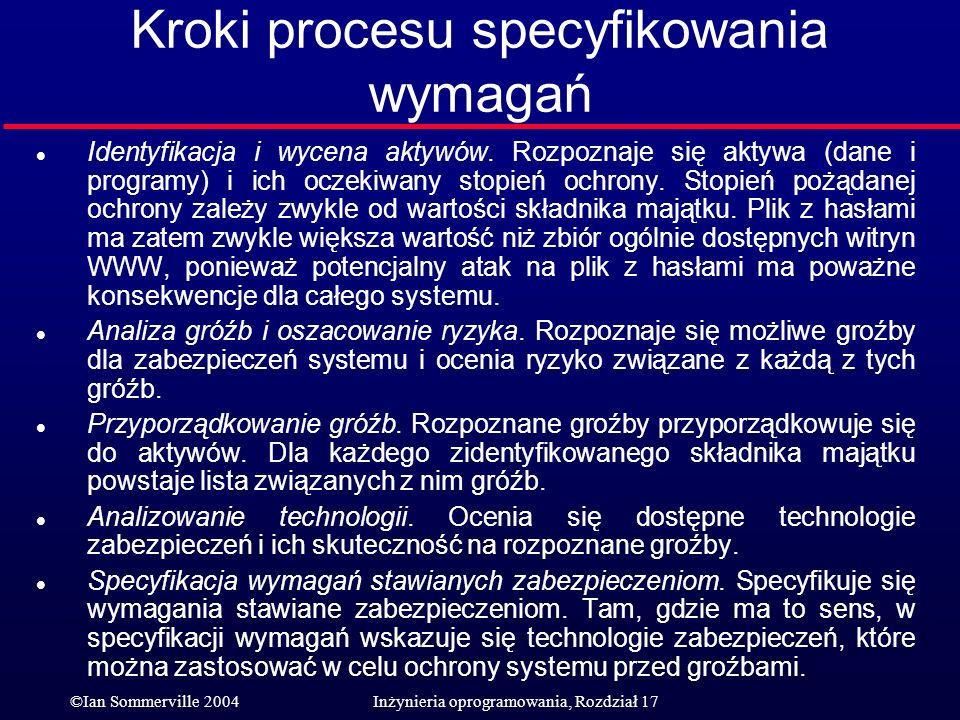 ©Ian Sommerville 2004Inżynieria oprogramowania, Rozdział 17 Kroki procesu specyfikowania wymagań l Identyfikacja i wycena aktywów. Rozpoznaje się akty
