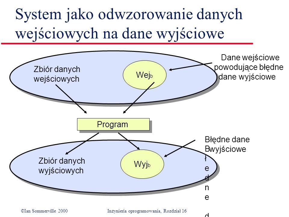 ©Ian Sommerville 2000Inżynieria oprogramowania, Rozdział 16 System jako odwzorowanie danych wejściowych na dane wyjściowe Zbiór danych wejściowych Program Zbiór danych wyjściowych Wej b Wyj b Dane wejściowe powodujące błędne dane wyjściowe Błedne danewyjścioweBłedne danewyjściowe Błędne dane wyjściowe