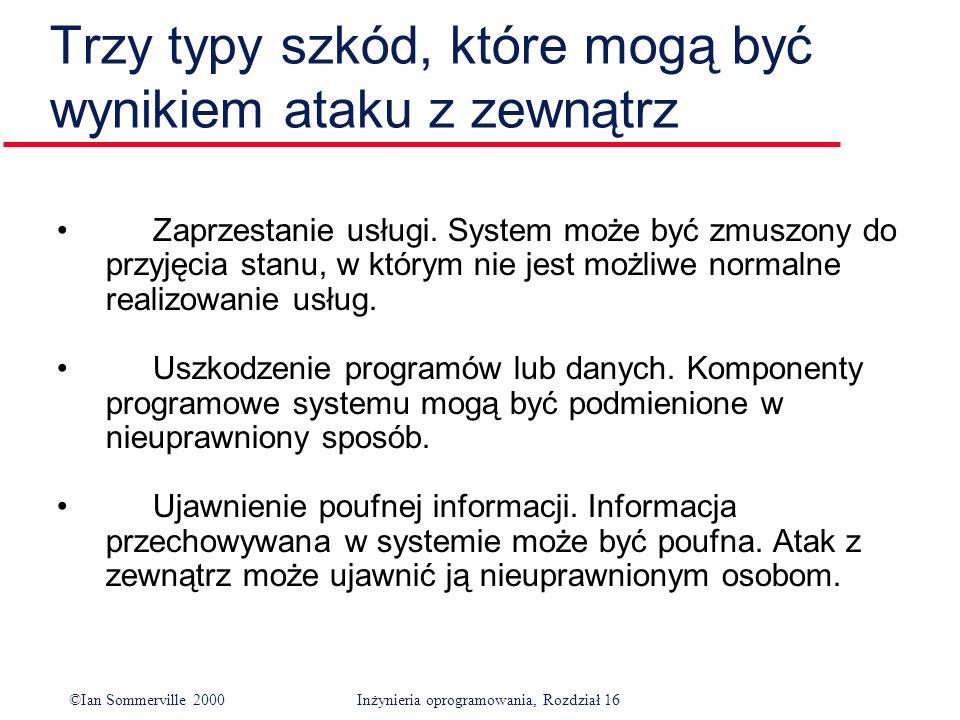 ©Ian Sommerville 2000Inżynieria oprogramowania, Rozdział 16 Trzy typy szkód, które mogą być wynikiem ataku z zewnątrz Zaprzestanie usługi.