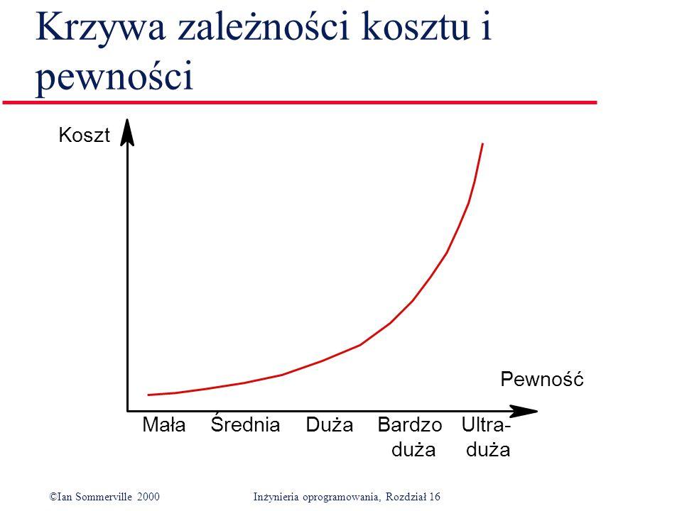 ©Ian Sommerville 2000Inżynieria oprogramowania, Rozdział 16 Krzywa zależności kosztu i pewności Koszt Mała Średnia Duża Bardzo Ultra- duża duża Pewność