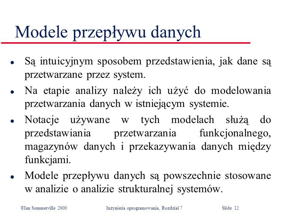 ©Ian Sommerville 2000 Inżynieria oprogramowania, Rozdział 7 Slide 12 Modele przepływu danych l Są intuicyjnym sposobem przedstawienia, jak dane są prz