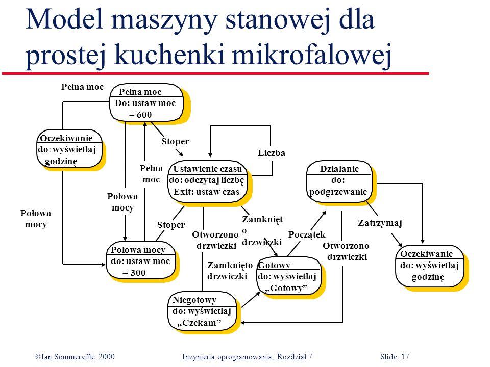 ©Ian Sommerville 2000 Inżynieria oprogramowania, Rozdział 7 Slide 17 Model maszyny stanowej dla prostej kuchenki mikrofalowej Pełna moc Do: ustaw moc