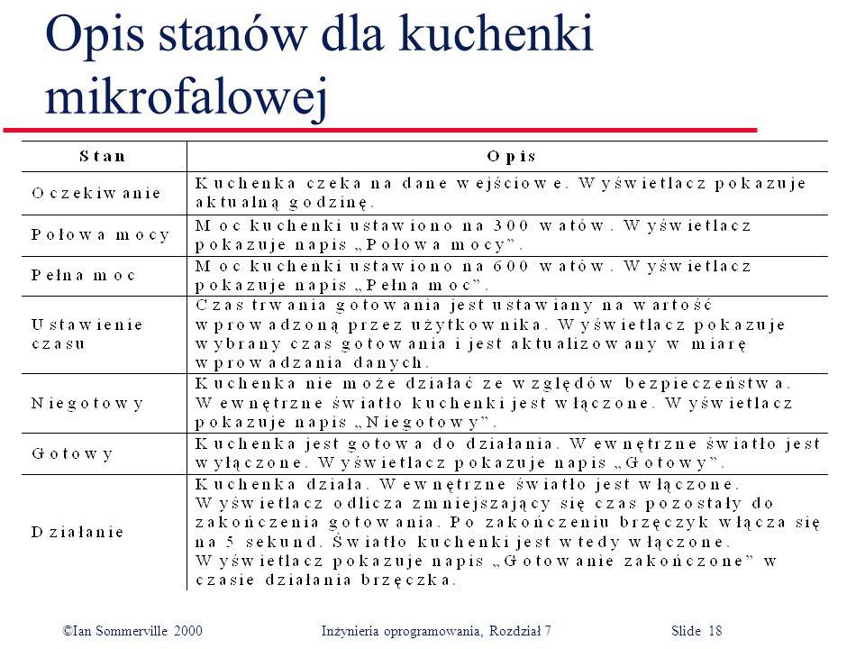 ©Ian Sommerville 2000 Inżynieria oprogramowania, Rozdział 7 Slide 18 Opis stanów dla kuchenki mikrofalowej