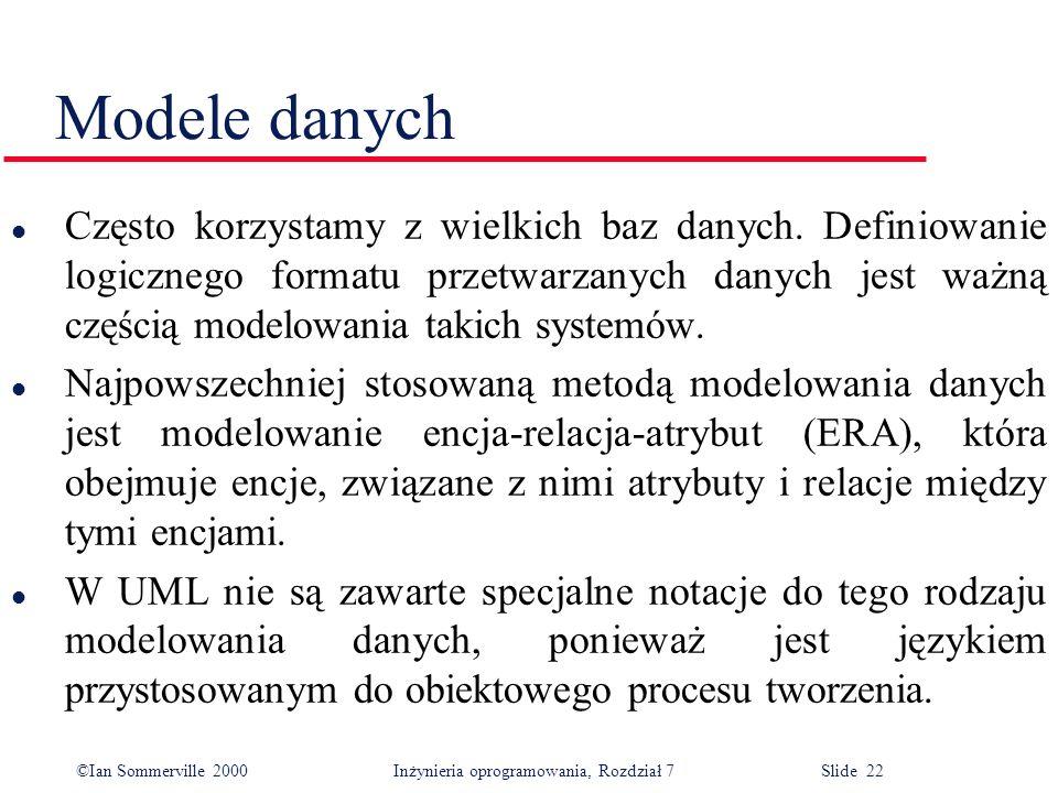 ©Ian Sommerville 2000 Inżynieria oprogramowania, Rozdział 7 Slide 22 Modele danych l Często korzystamy z wielkich baz danych. Definiowanie logicznego
