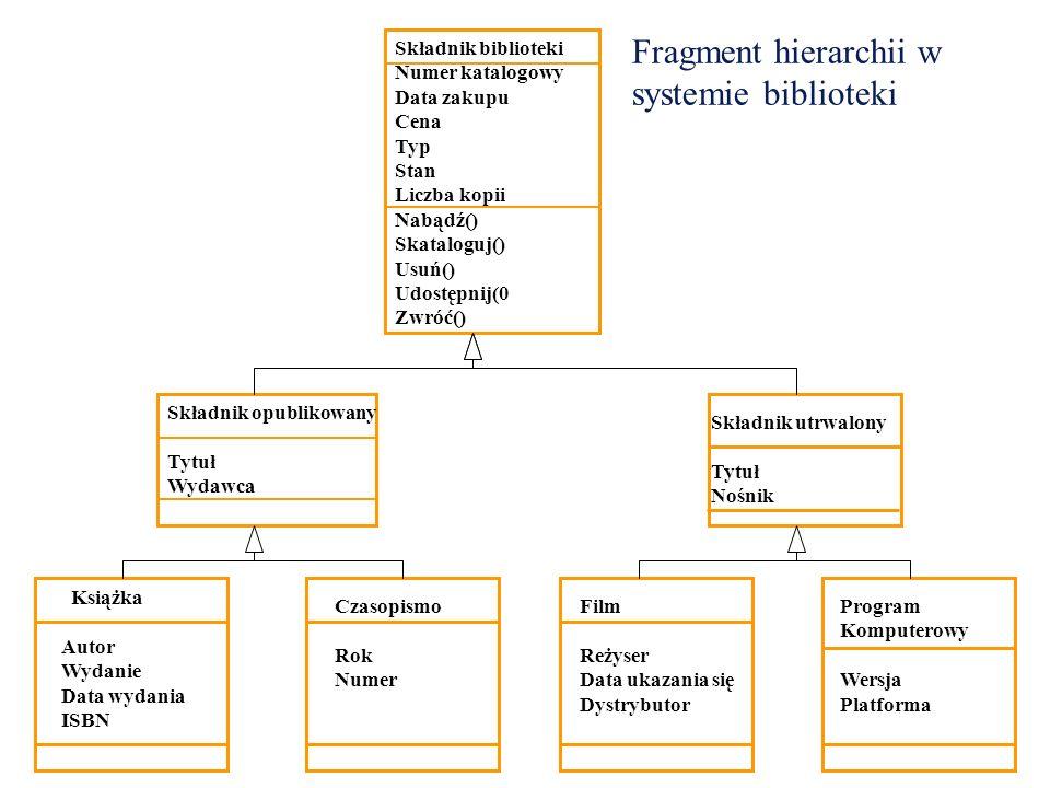Fragment hierarchii w systemie biblioteki Version Platfor Computer program itle Publihe ubished item um cored ite Składnik biblioteki Numer katalogowy