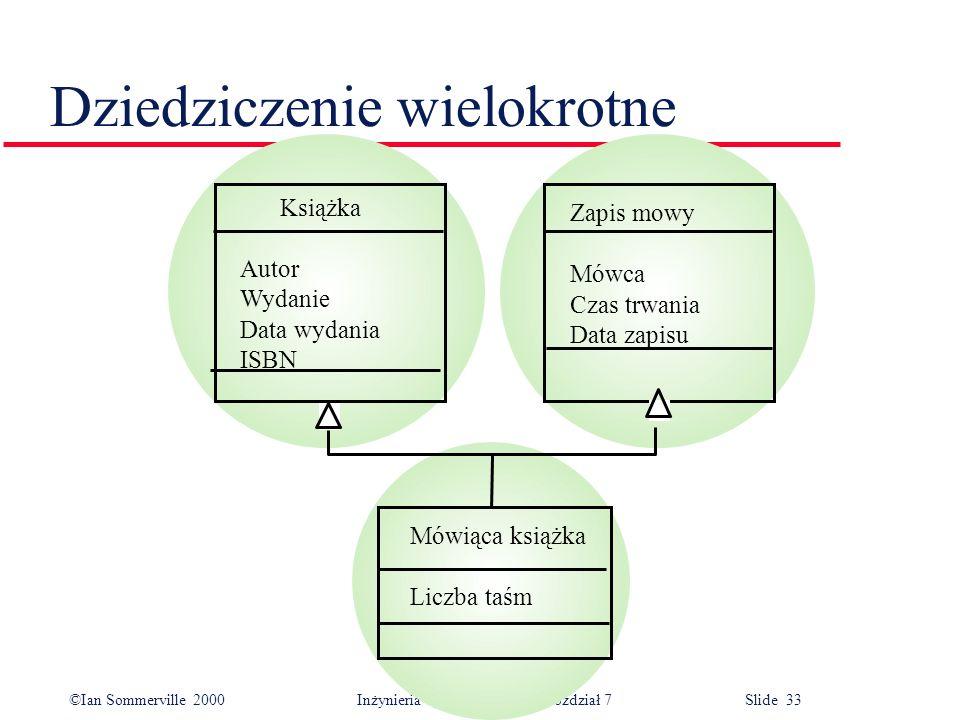 ©Ian Sommerville 2000 Inżynieria oprogramowania, Rozdział 7 Slide 33 Dziedziczenie wielokrotne Książka Autor Wydanie Data wydania ISBN Zapis mowy Mówc