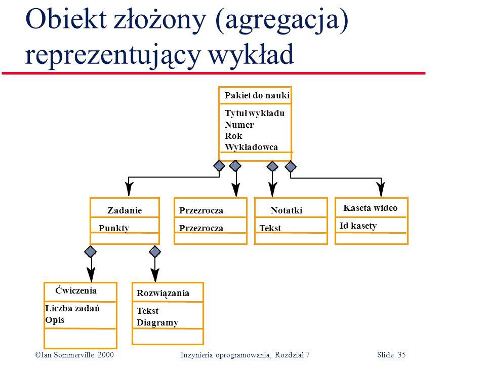 ©Ian Sommerville 2000 Inżynieria oprogramowania, Rozdział 7 Slide 35 Obiekt złożony (agregacja) reprezentujący wykład Pakiet do nauki Tytuł wykładu Nu