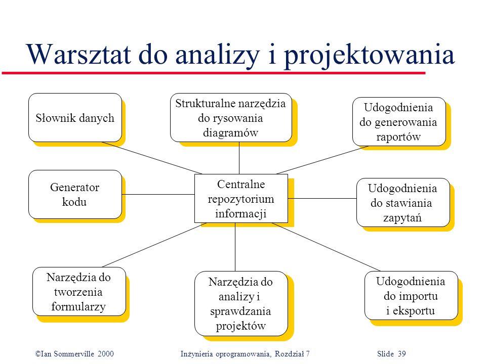 ©Ian Sommerville 2000 Inżynieria oprogramowania, Rozdział 7 Slide 39 Warsztat do analizy i projektowania Narzędzia do analizy i sprawdzania projektów