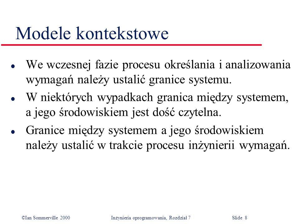 ©Ian Sommerville 2000 Inżynieria oprogramowania, Rozdział 7 Slide 9 Kontekst systemu bankomatu System księgowy oddziału System obsługi oddziału System bankomatu System zabezpieczeń System konserwacji Baza danych o użytkowaniu Baza danych kont