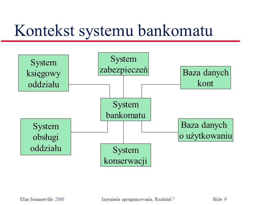 ©Ian Sommerville 2000 Inżynieria oprogramowania, Rozdział 7 Slide 9 Kontekst systemu bankomatu System księgowy oddziału System obsługi oddziału System