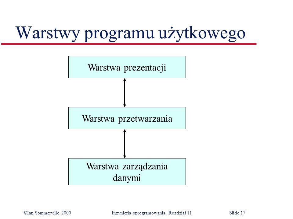 ©Ian Sommerville 2000 Inżynieria oprogramowania, Rozdział 11Slide 17 Warstwy programu użytkowego Warstwa przetwarzania Warstwa zarządzania danymi Wars