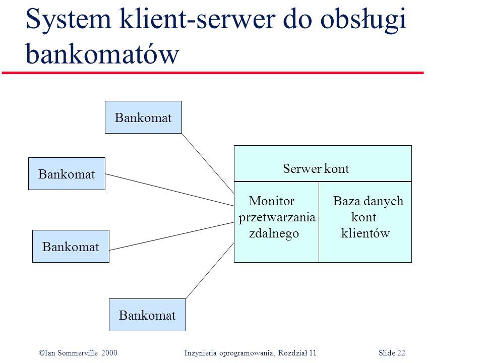 ©Ian Sommerville 2000 Inżynieria oprogramowania, Rozdział 11Slide 22 System klient-serwer do obsługi bankomatów Bankomat Serwer kont Monitor Baza dany