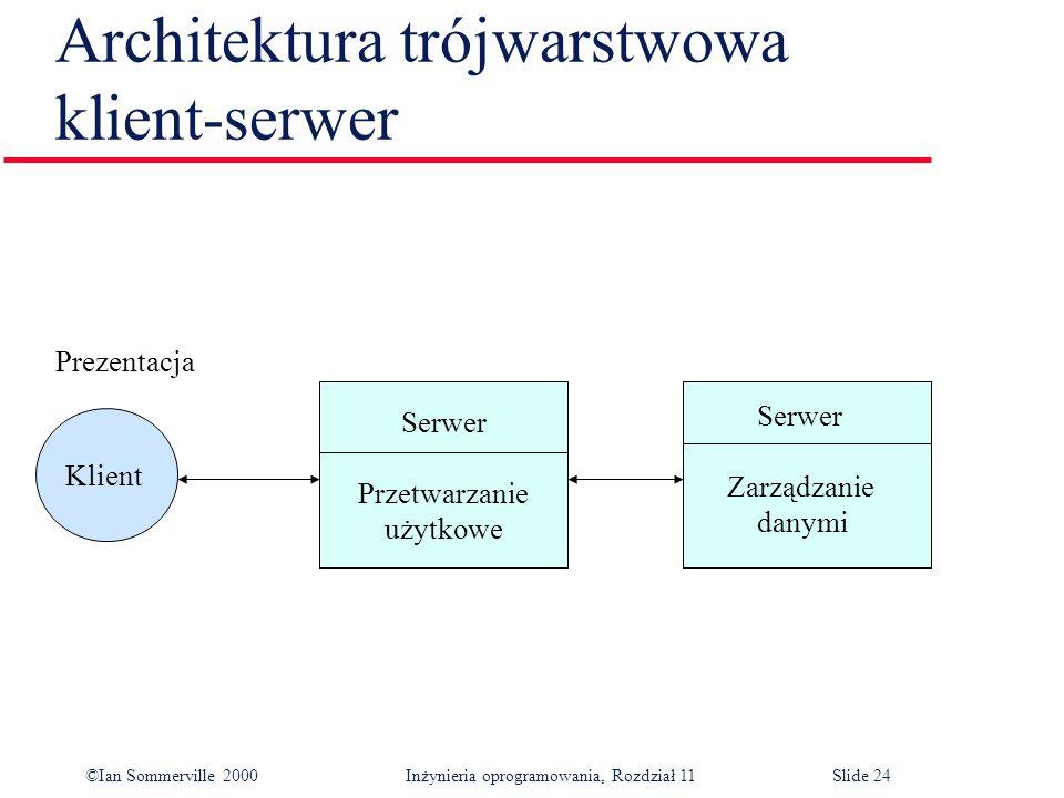 ©Ian Sommerville 2000 Inżynieria oprogramowania, Rozdział 11Slide 24 Architektura trójwarstwowa klient-serwer Klient Serwer Przetwarzanie użytkowe Ser