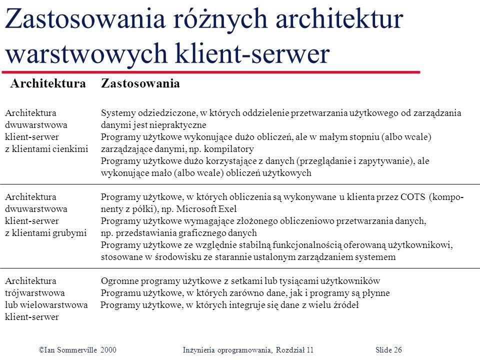 ©Ian Sommerville 2000 Inżynieria oprogramowania, Rozdział 11Slide 26 Zastosowania różnych architektur warstwowych klient-serwer ArchitekturaZastosowan