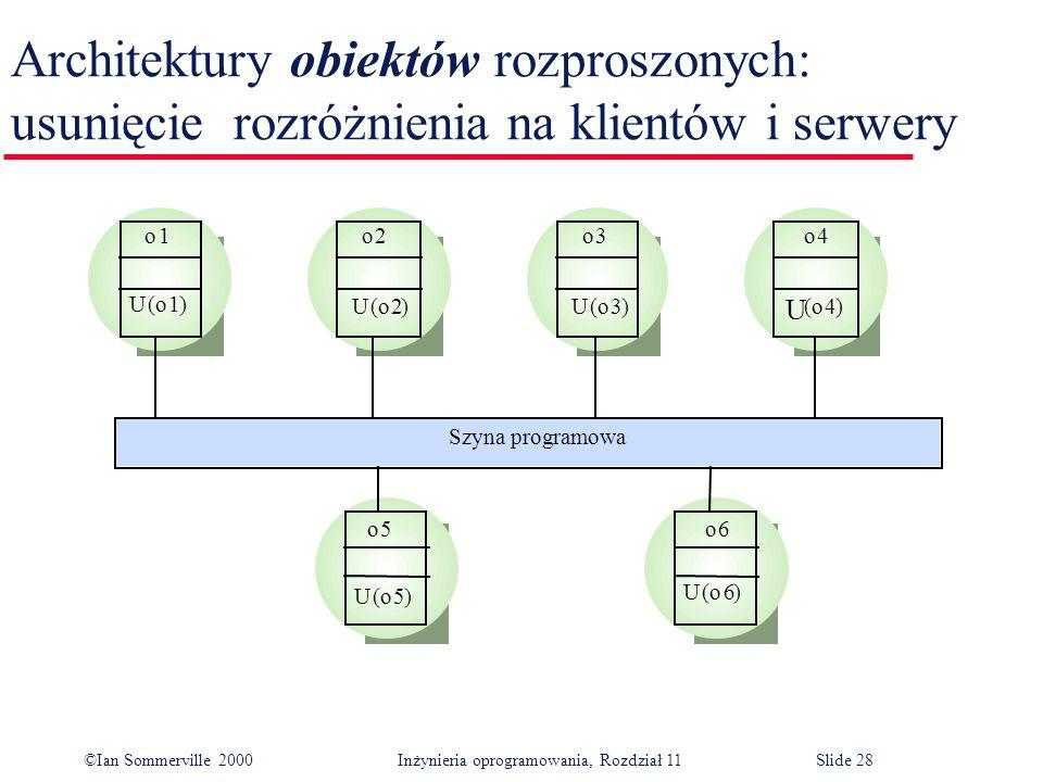 ©Ian Sommerville 2000 Inżynieria oprogramowania, Rozdział 11Slide 28 Architektury obiektów rozproszonych: usunięcie rozróżnienia na klientów i serwery