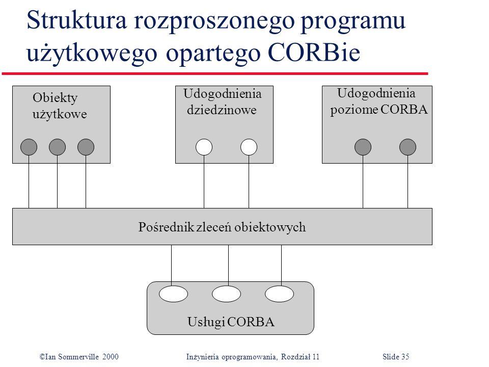 ©Ian Sommerville 2000 Inżynieria oprogramowania, Rozdział 11Slide 35 Struktura rozproszonego programu użytkowego opartego CORBie Pośrednik zleceń obie