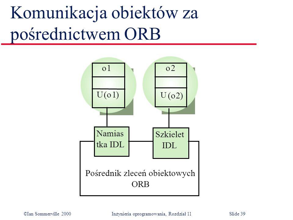 ©Ian Sommerville 2000 Inżynieria oprogramowania, Rozdział 11Slide 39 Komunikacja obiektów za pośrednictwem ORB o1o2 U (o1) U (o2) Namias tka IDL Szkie