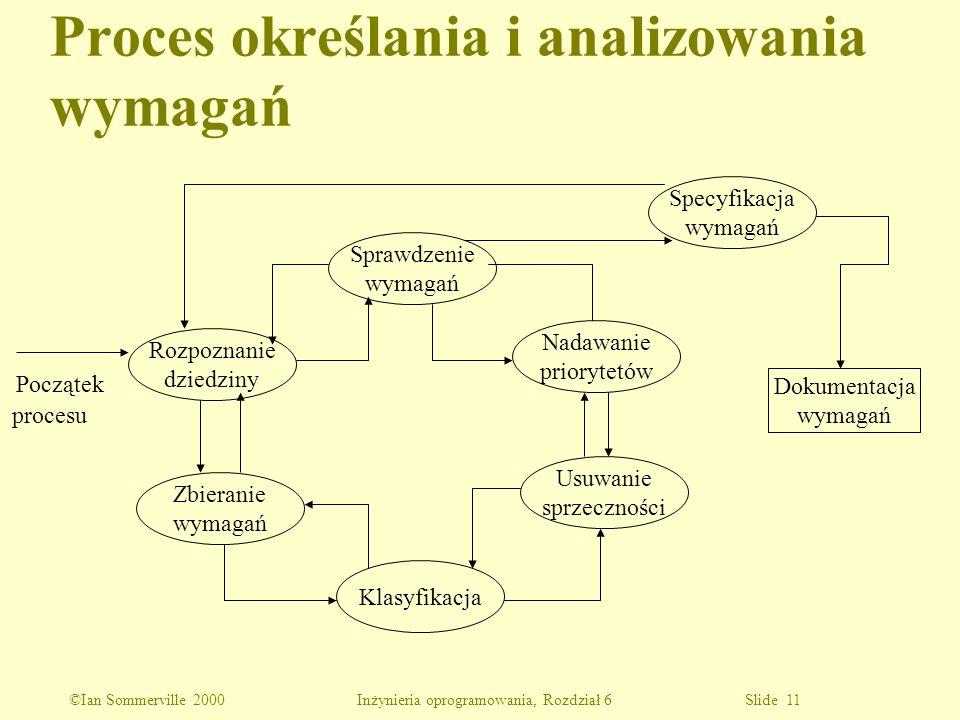 ©Ian Sommerville 2000 Inżynieria oprogramowania, Rozdział 6 Slide 11 Proces określania i analizowania wymagań Początek procesu Rozpoznanie dziedziny Z