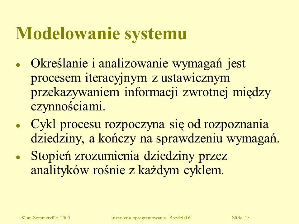 ©Ian Sommerville 2000 Inżynieria oprogramowania, Rozdział 6 Slide 13 Modelowanie systemu l Określanie i analizowanie wymagań jest procesem iteracyjnym