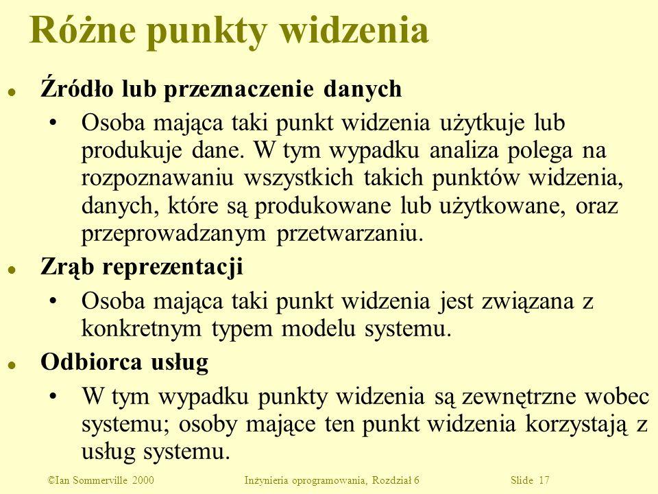 ©Ian Sommerville 2000 Inżynieria oprogramowania, Rozdział 6 Slide 17 Różne punkty widzenia l Źródło lub przeznaczenie danych Osoba mająca taki punkt w