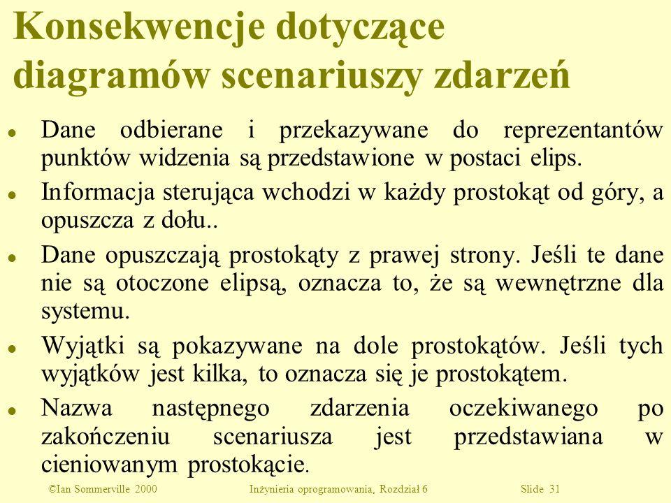 ©Ian Sommerville 2000 Inżynieria oprogramowania, Rozdział 6 Slide 31 Konsekwencje dotyczące diagramów scenariuszy zdarzeń l Dane odbierane i przekazyw