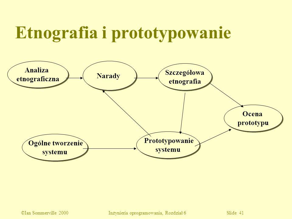 ©Ian Sommerville 2000 Inżynieria oprogramowania, Rozdział 6 Slide 41 Etnografia i prototypowanie Analiza etnograficzna Analiza etnograficzna Prototypo
