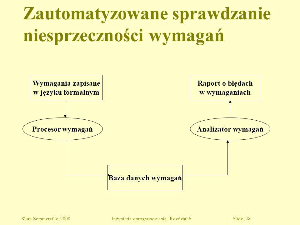 ©Ian Sommerville 2000 Inżynieria oprogramowania, Rozdział 6 Slide 48 Wymagania zapisane w języku formalnym Baza danych wymagań Raport o błędach w wyma