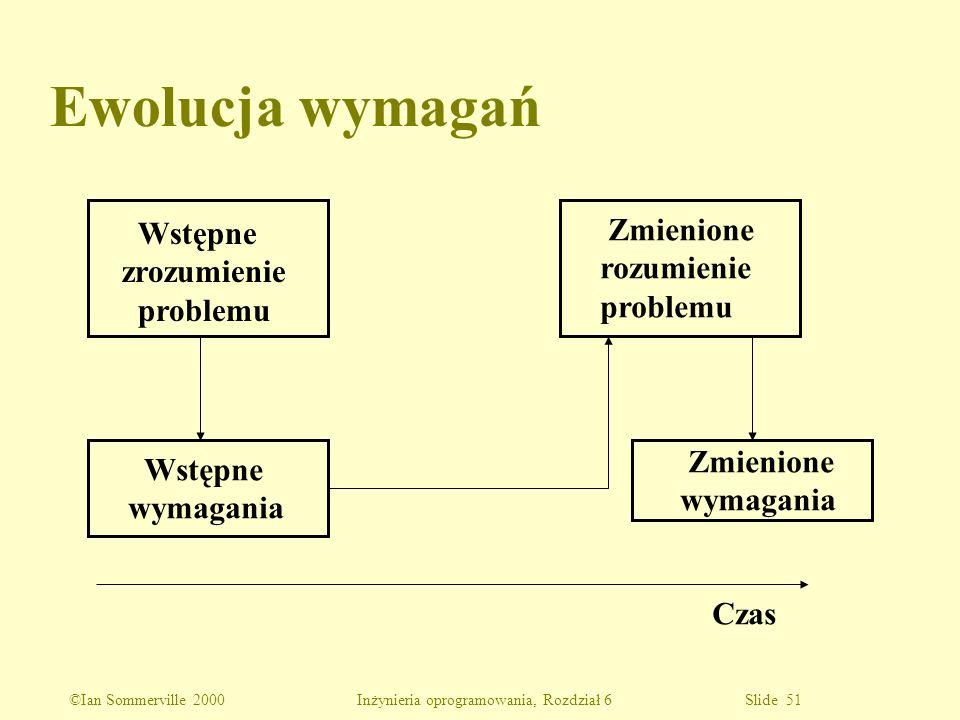 ©Ian Sommerville 2000 Inżynieria oprogramowania, Rozdział 6 Slide 51 Ewolucja wymagań Wstępne zrozumienie problemu Zmienione rozumienie problemu Wstęp
