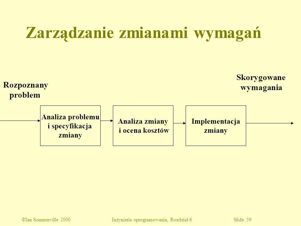 ©Ian Sommerville 2000 Inżynieria oprogramowania, Rozdział 6 Slide 59 Rozpoznany problem Implementacja zmiany Analiza zmiany i ocena kosztów Analiza pr