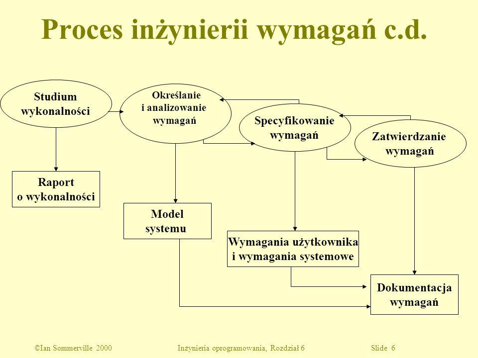 ©Ian Sommerville 2000 Inżynieria oprogramowania, Rozdział 6 Slide 7 l Wynikiem tego studium powinien być raport, który zaleca albo nie zaleca kontynuacji procesu inżynierii wymagań i tworzenia systemu.