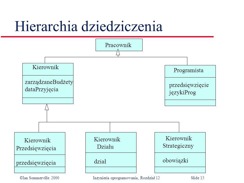 ©Ian Sommerville 2000 Inżynieria oprogramowania, Rozdział 12Slide 15 Hierarchia dziedziczenia Pracownik Kierownik zarządzaneBudżety dataPrzyjęcia Prog