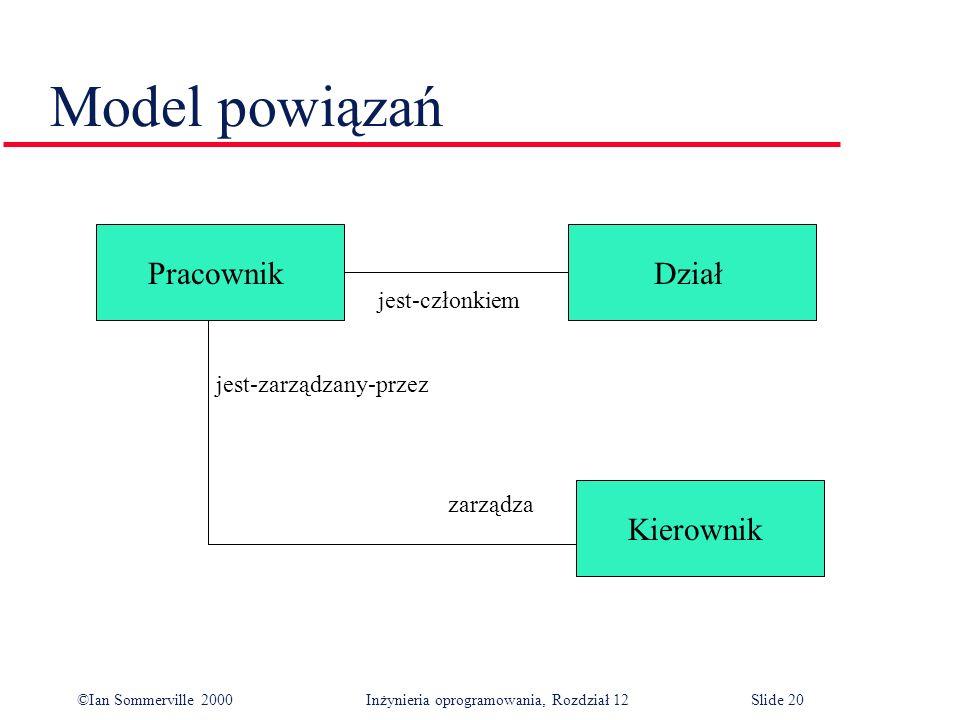 ©Ian Sommerville 2000 Inżynieria oprogramowania, Rozdział 12Slide 20 Model powiązań Kierownik DziałPracownik jest-członkiem jest-zarządzany-przez zarz
