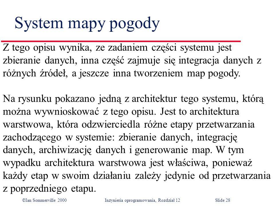 ©Ian Sommerville 2000 Inżynieria oprogramowania, Rozdział 12Slide 28 System mapy pogody Z tego opisu wynika, ze zadaniem części systemu jest zbieranie