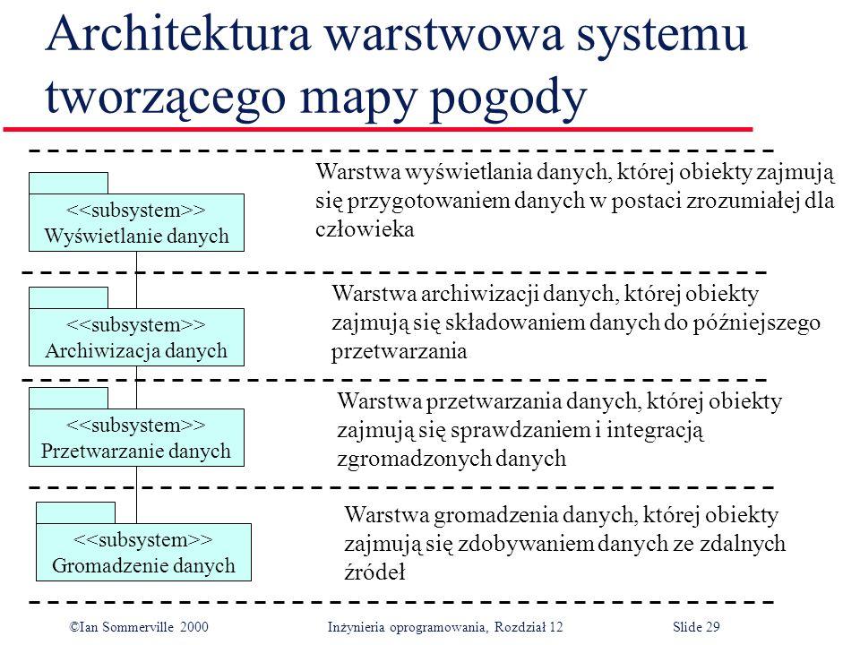 ©Ian Sommerville 2000 Inżynieria oprogramowania, Rozdział 12Slide 29 Architektura warstwowa systemu tworzącego mapy pogody > Wyświetlanie danych > Arc